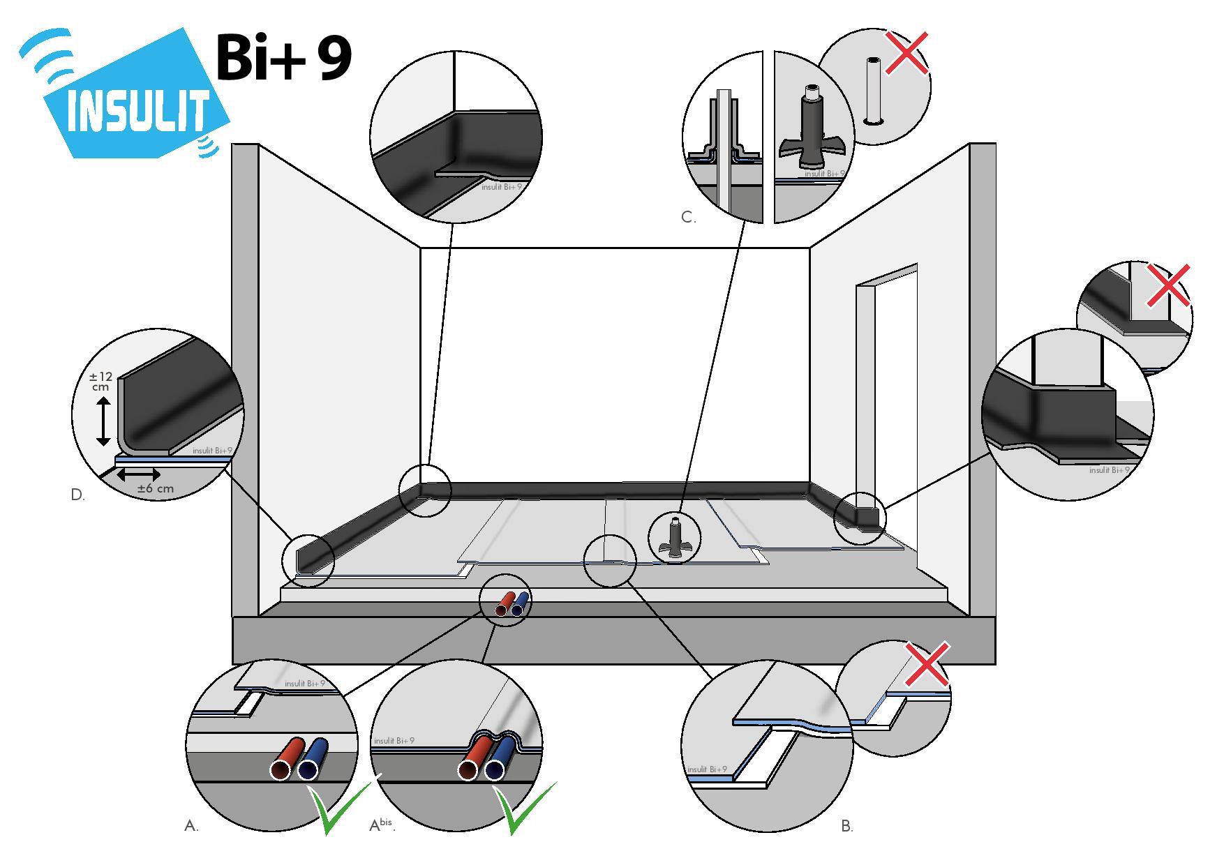 Insulit Bi+9 kročejová izolace pod potěr